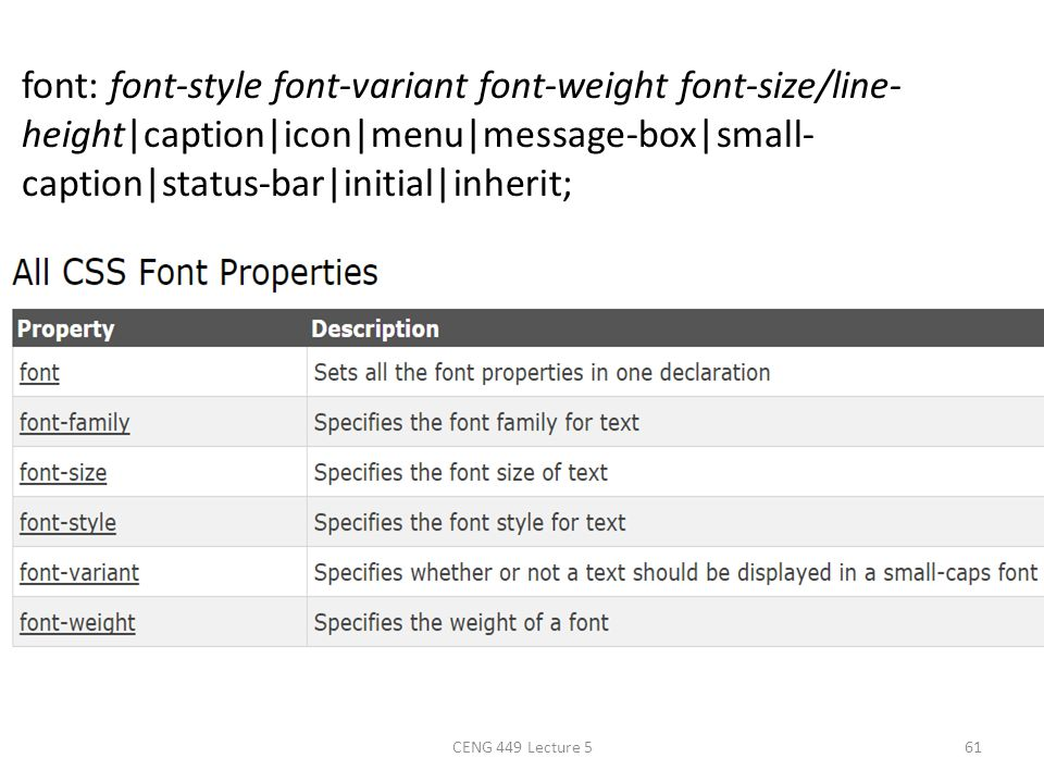 font: font-style font-variant font-weight font-size/line-height|caption|icon|menu|message-box|small-caption|status-bar|initial|inherit;