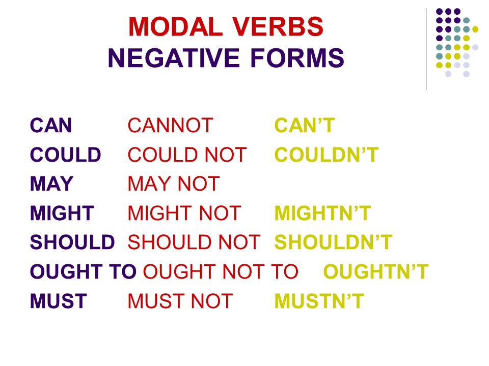 MODAL VERBS NEGATIVE FORMS