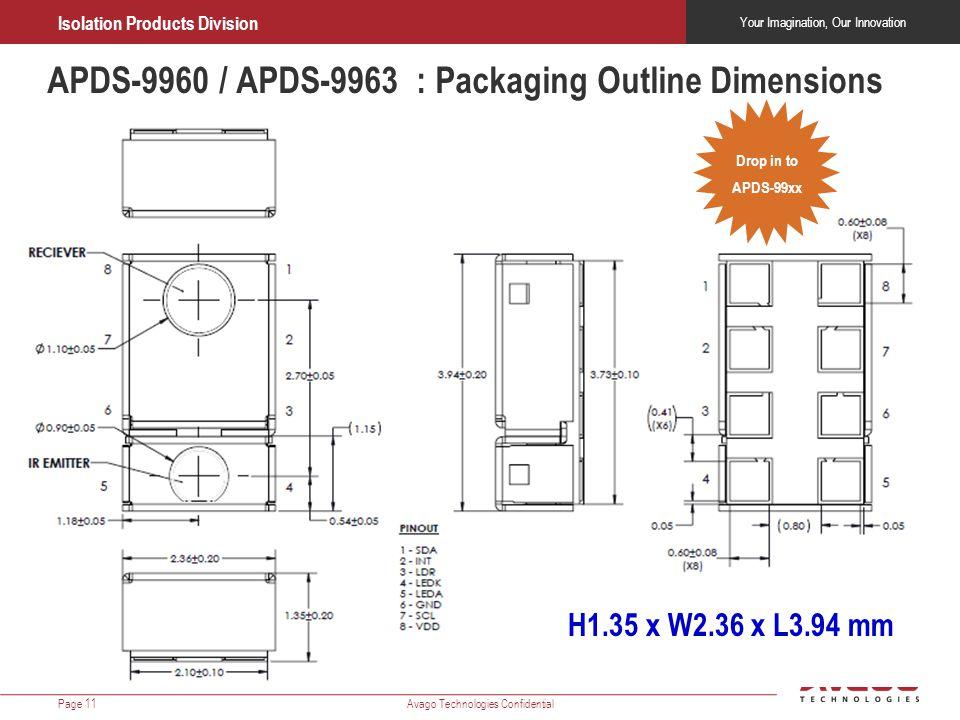APDS-9960 / APDS-9963 : Packaging Outline Dimensions