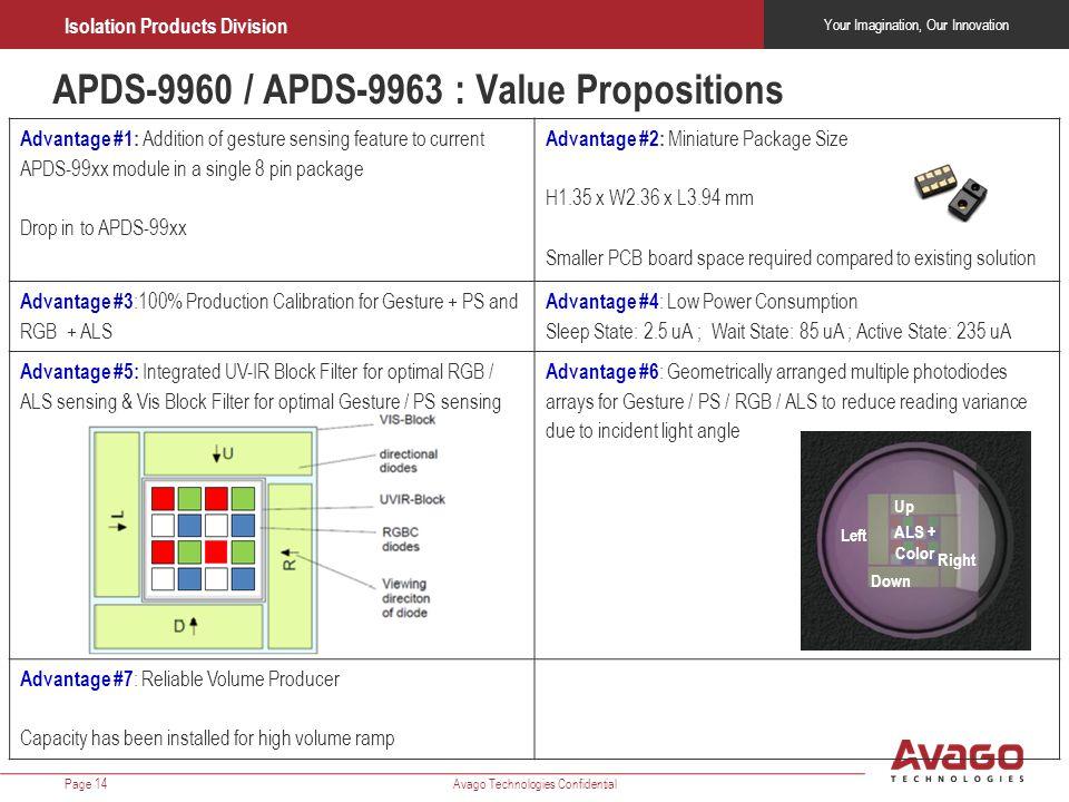APDS-9960 / APDS-9963 : Value Propositions