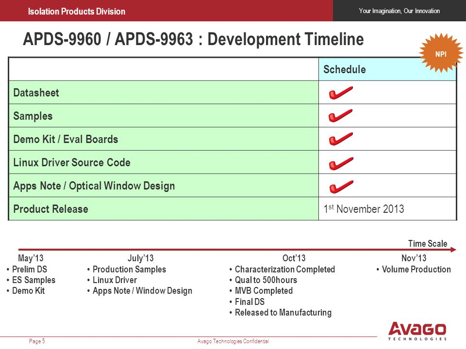 APDS-9960 / APDS-9963 : Development Timeline