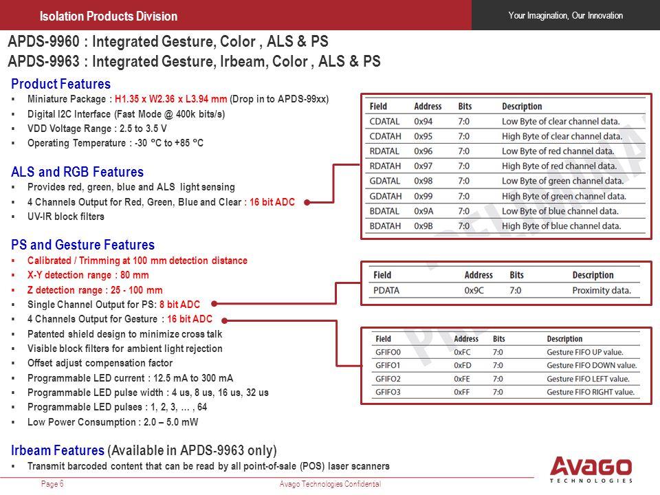 APDS-9960 : Integrated Gesture, Color , ALS & PS