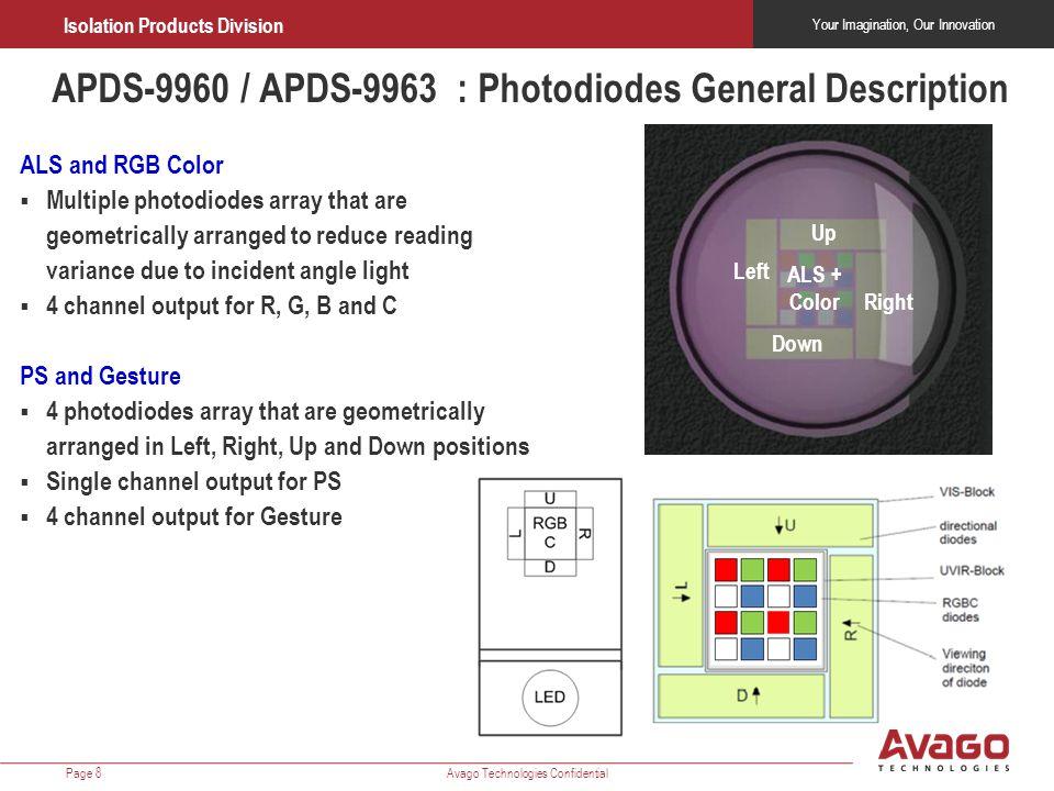 APDS-9960 / APDS-9963 : Photodiodes General Description