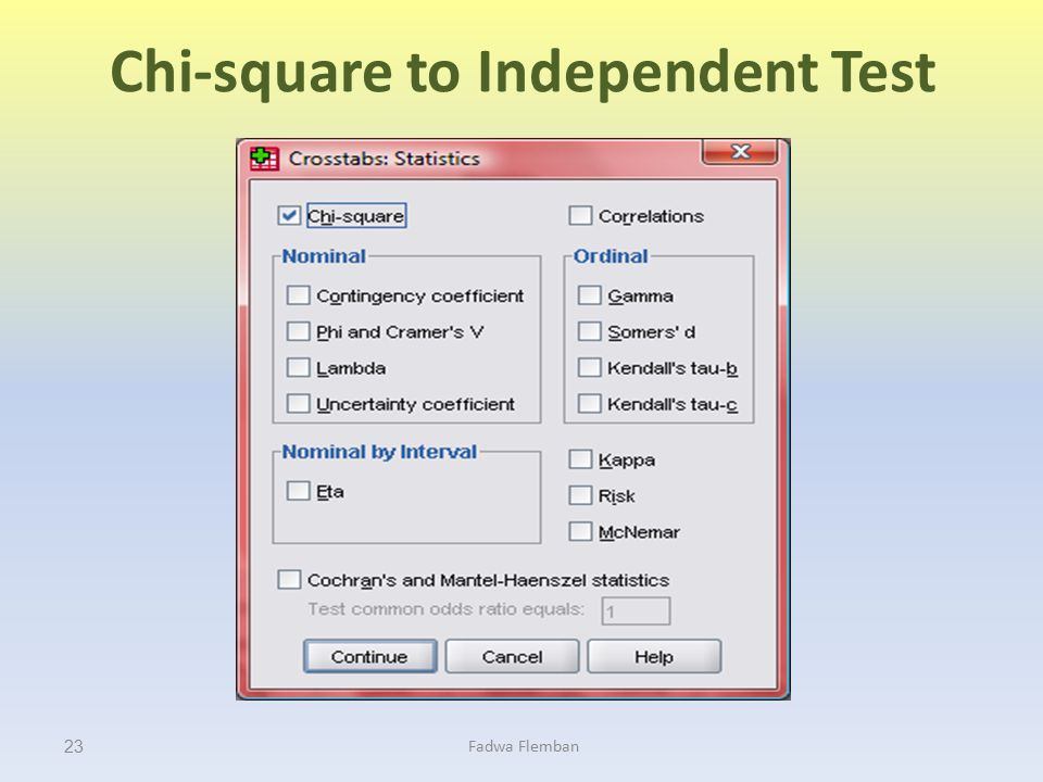 Chi-square to Independent Test