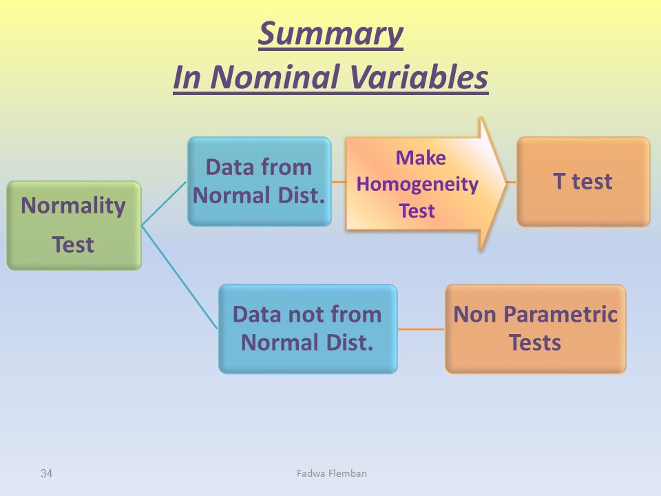 Summary In Nominal Variables