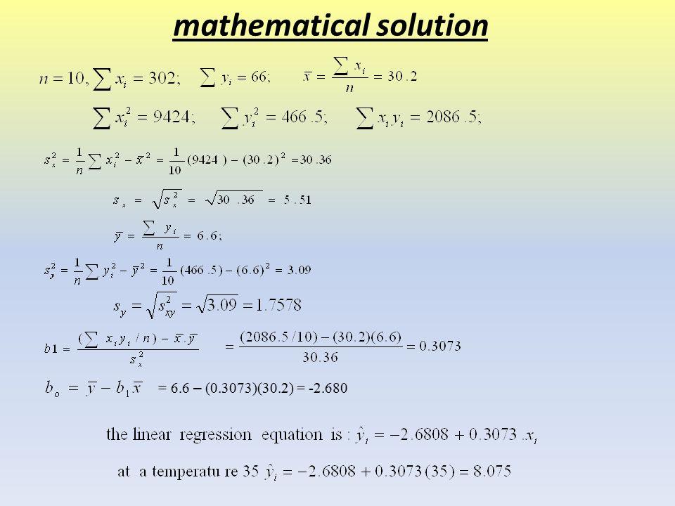 mathematical solution