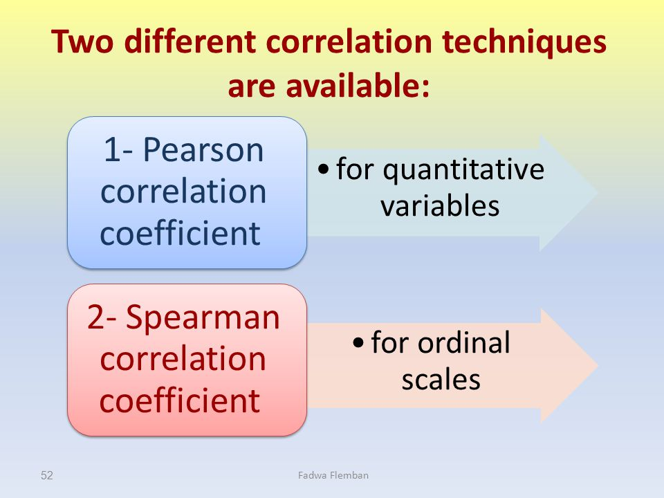 Two different correlation techniques are available: