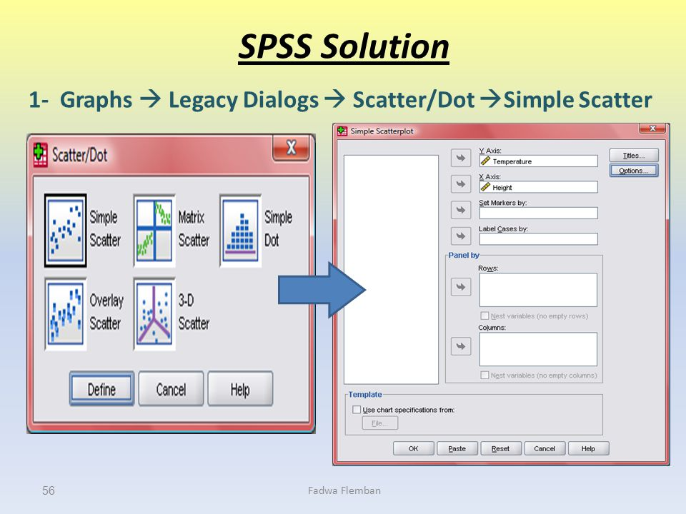 SPSS Solution 1- Graphs  Legacy Dialogs  Scatter/Dot Simple Scatter
