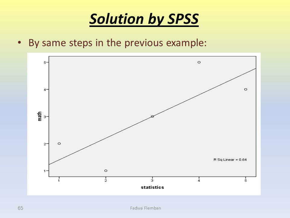 Solution by SPSS By same steps in the previous example: Fadwa Flemban