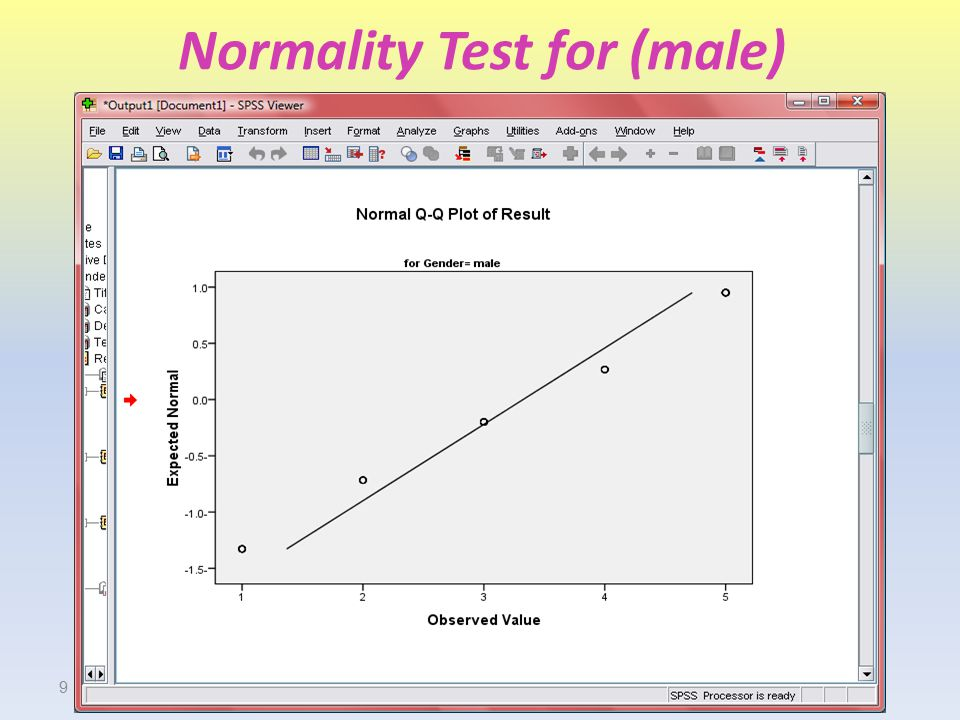 Normality Test for (male)
