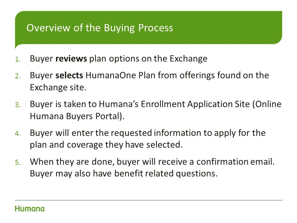 Overview of the Buying Process