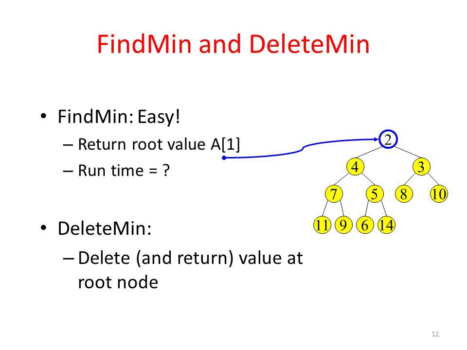 FindMin and DeleteMin FindMin: Easy! DeleteMin: