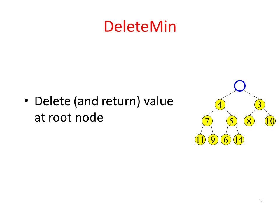 DeleteMin Delete (and return) value at root node 4 3 7 5 8 10 11 9 6