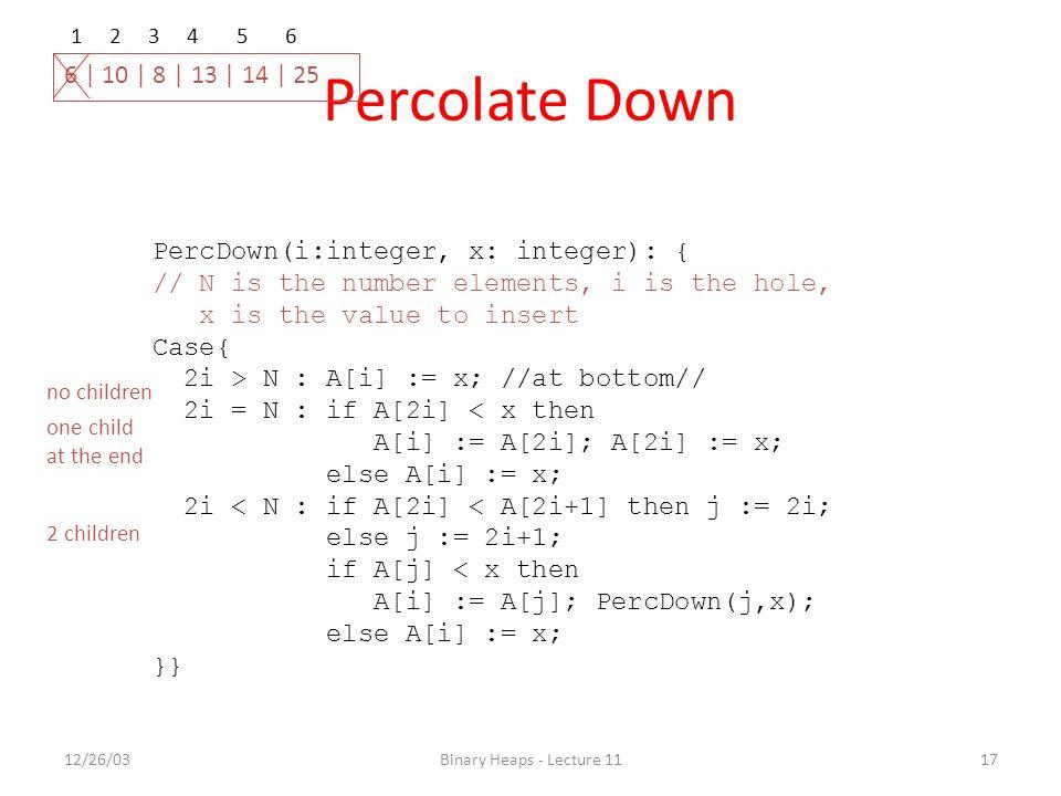 1 2 3 4 5 6 Percolate Down. 6 | 10 | 8 | 13 | 14 | 25. PercDown(i:integer, x: integer): {