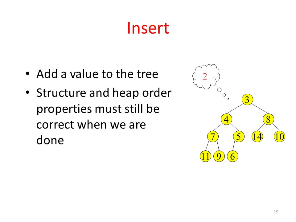 Insert Add a value to the tree