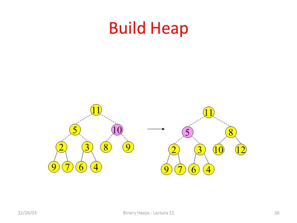 Build Heap 11 11 5 10 5 8 2 3 8 9 2 3 10 12 9 7 6 4 9 7 6 4 12/26/03 Binary Heaps - Lecture 11