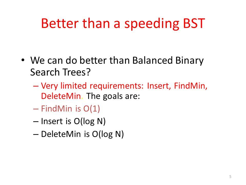 Better than a speeding BST