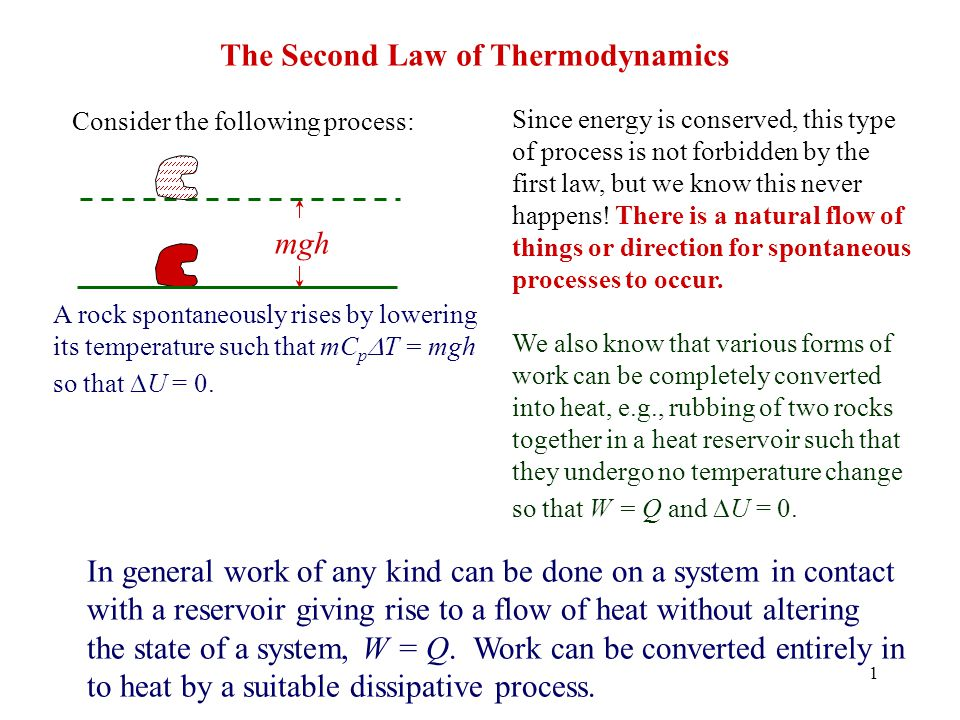 an introduction to the second law of thermodynamics This article gives you overall introduction to thermodynamics laws viz first law, second law and third law of thermodynamics all represents the science and physics happenings around us.