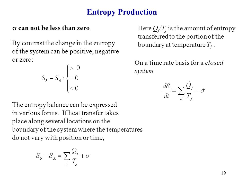 Entropy Production  can not be less than zero