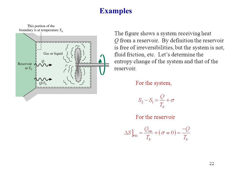 Examples The figure shows a system receiving heat