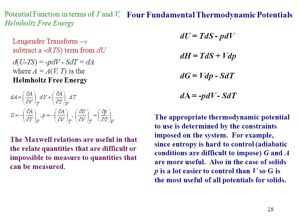 Four Fundamental Thermodynamic Potentials