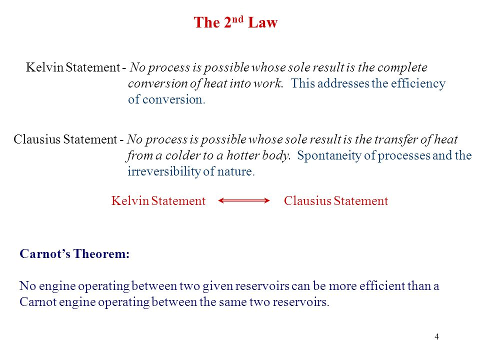 The 2nd Law Kelvin Statement - No process is possible whose sole result is the complete.