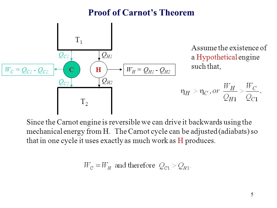 Proof of Carnot's Theorem