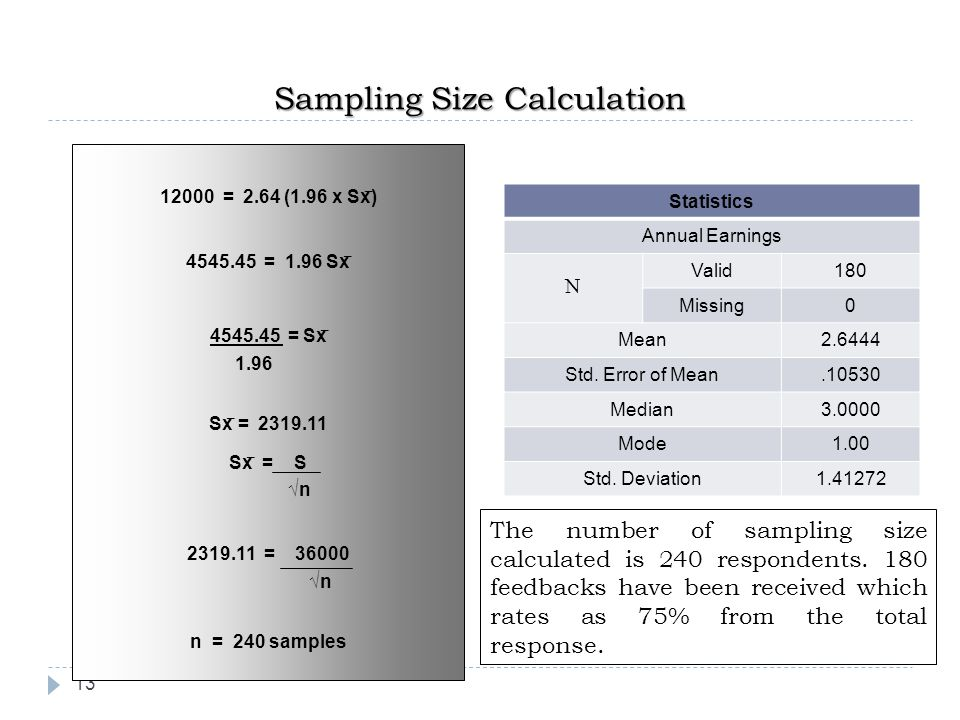 Sampling Size Calculation