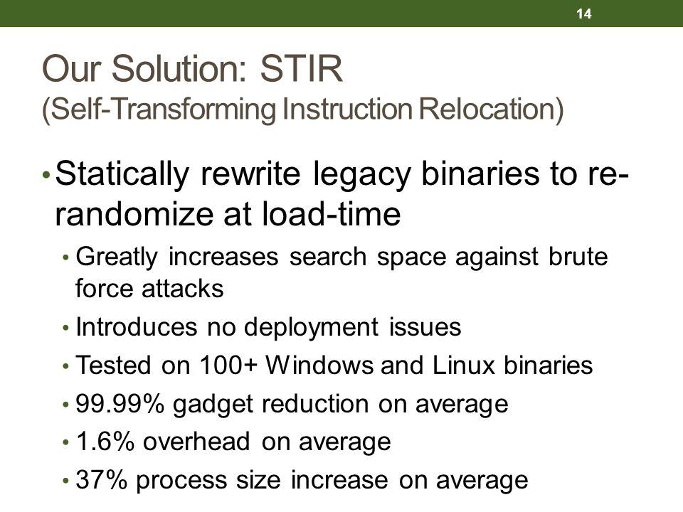 Our Solution: STIR (Self-Transforming Instruction Relocation)
