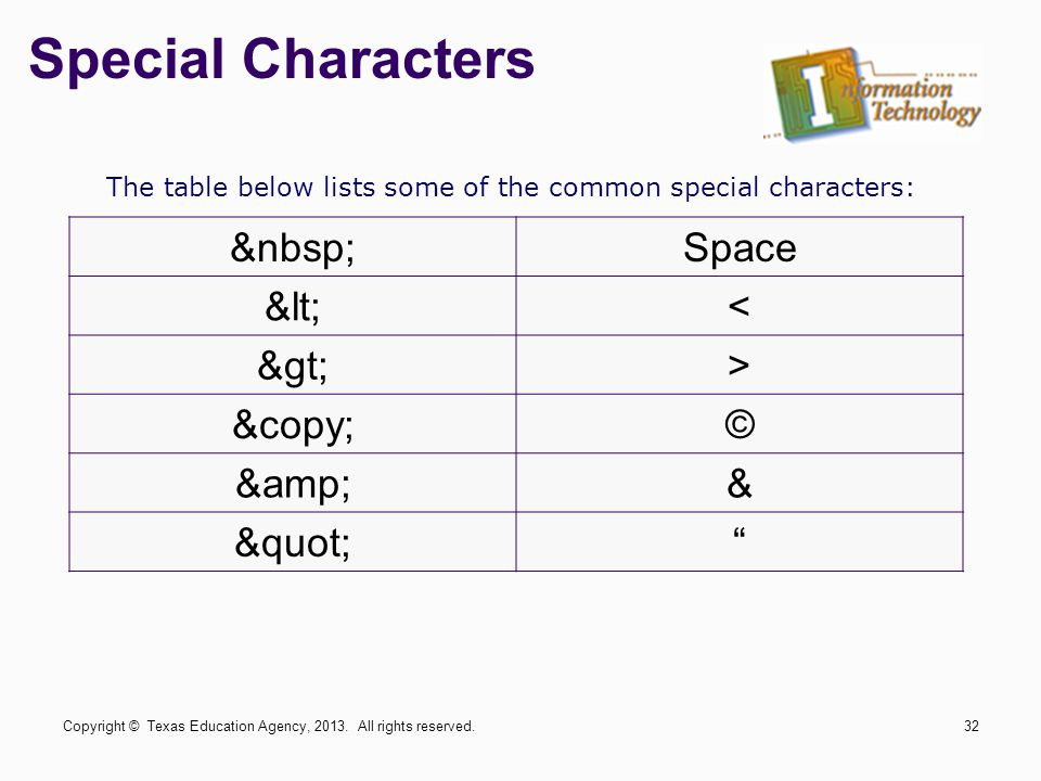 Special Characters Space < > © © & &