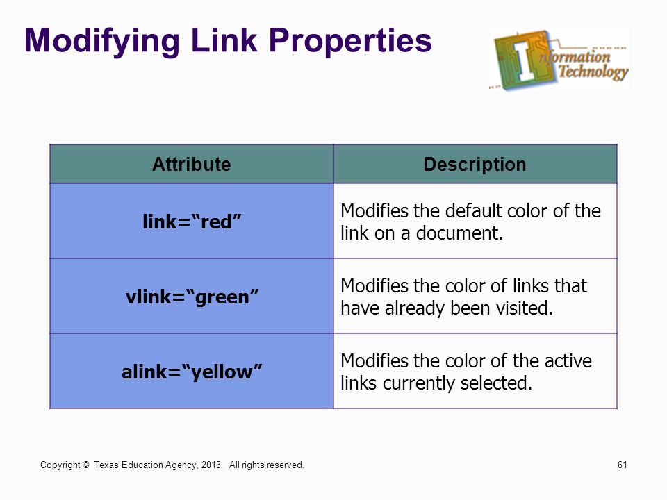Modifying Link Properties