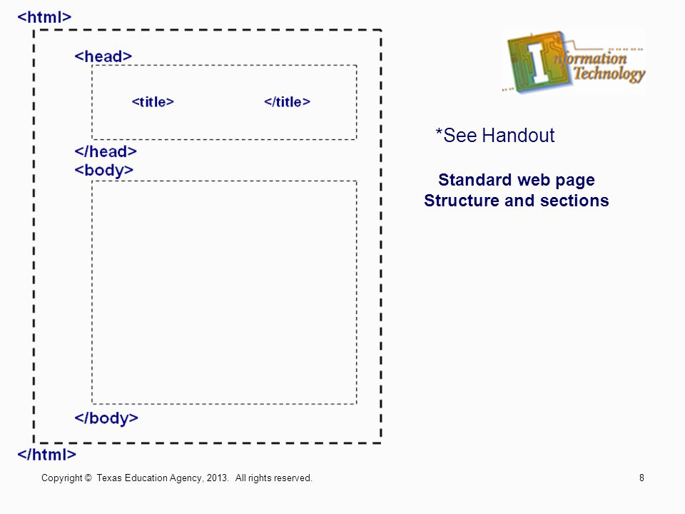 Standard web page Structure and sections