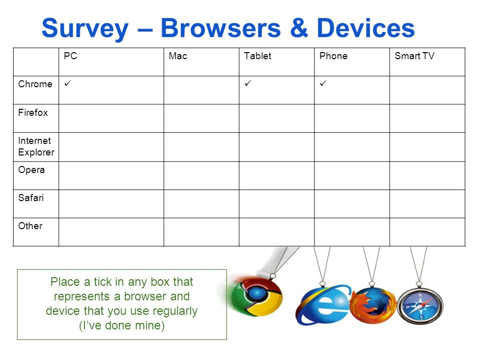 Survey – Browsers & Devices