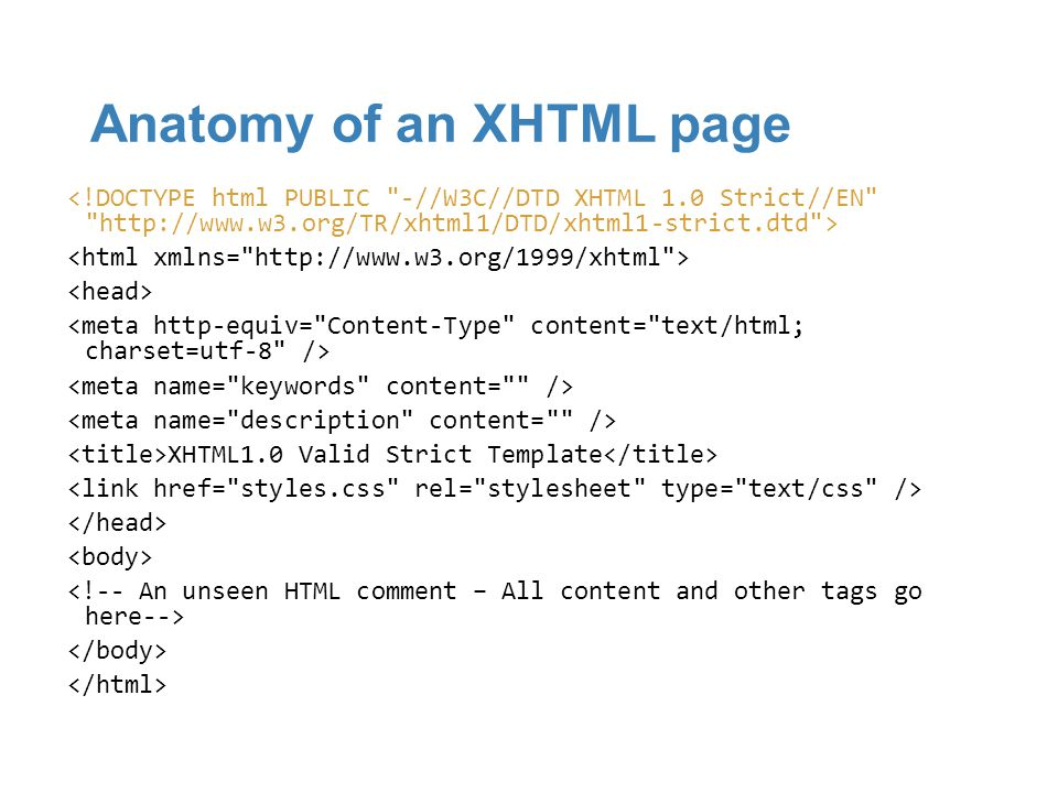 Anatomy of an XHTML page