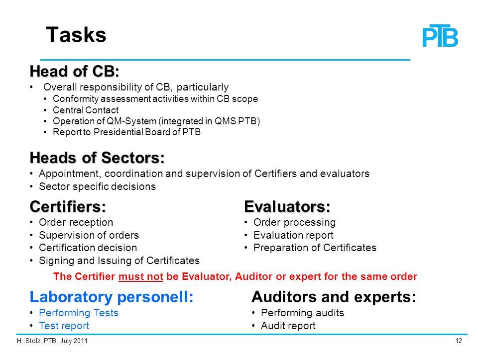 Tasks Head of CB: Heads of Sectors: Certifiers: Evaluators: