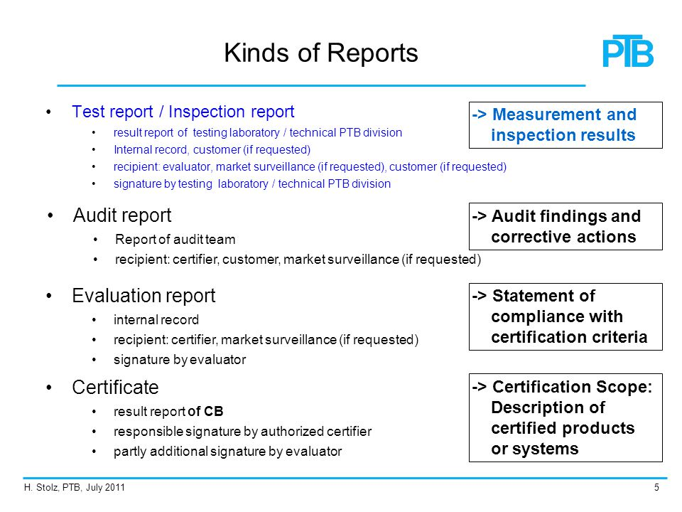 Kinds of Reports Audit report Evaluation report Certificate