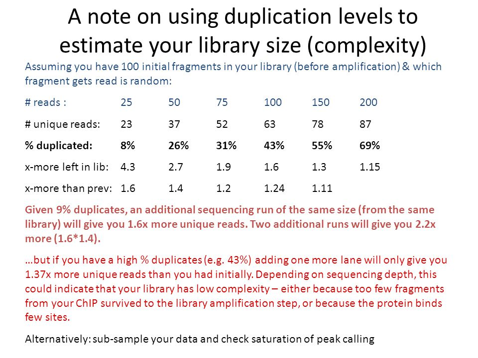 A note on using duplication levels to estimate your library size (complexity)
