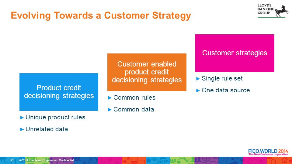 Evolving Towards a Customer Strategy
