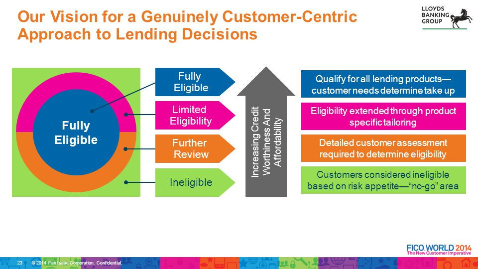 Our Vision for a Genuinely Customer-Centric Approach to Lending Decisions