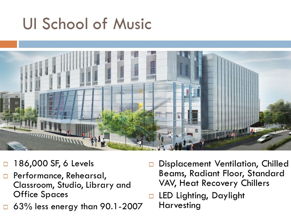 UI School of Music 186,000 sf. Diverse occupancy consisting of performance, rehearsal, classroom, office, library spaces.