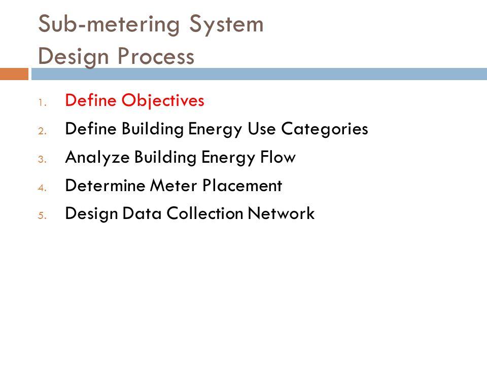 Sub-metering System Design Process