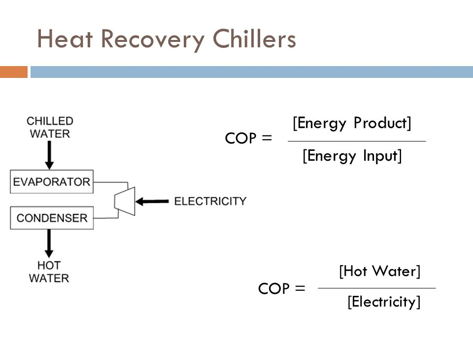 Heat Recovery Chillers