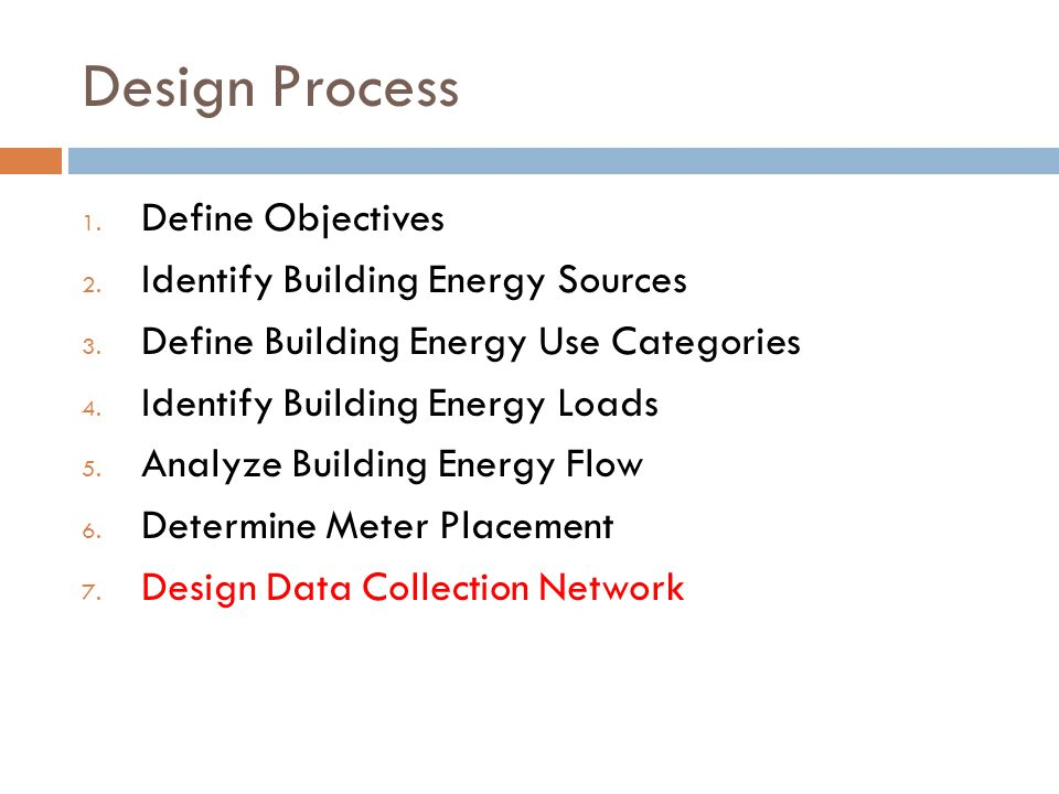 Design Process Define Objectives Identify Building Energy Sources