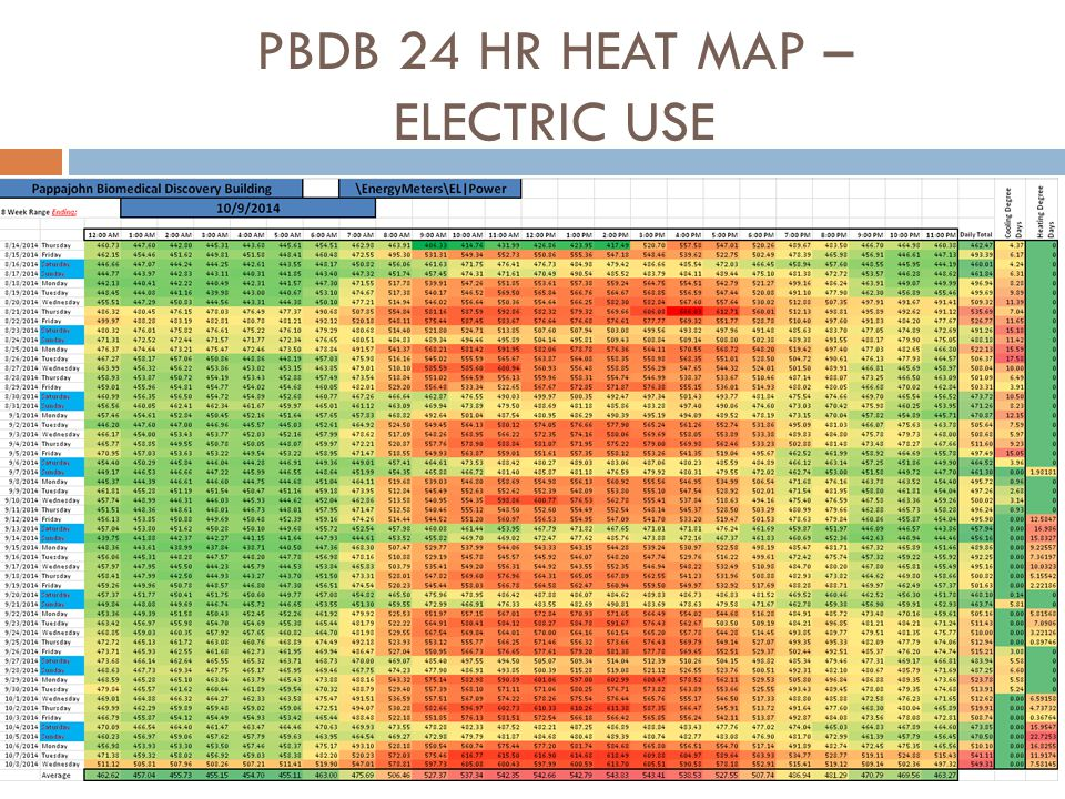 PBDB 24 HR HEAT MAP – ELECTRIC USE