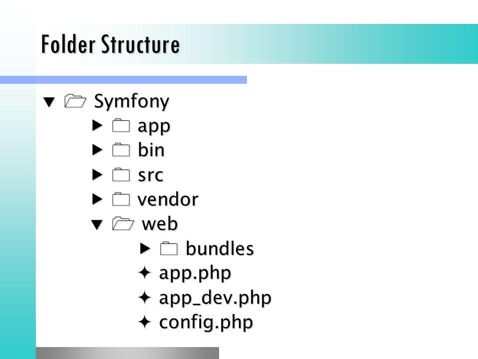 Folder Structure   Symfony   app   bin   src   vendor   web   bundles  app.php  app_dev.php  config.php