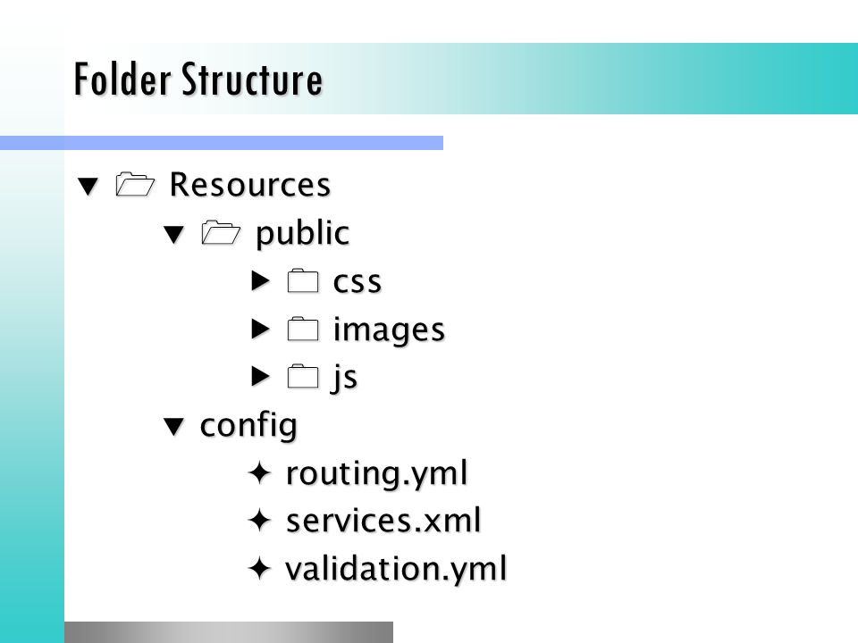 Folder Structure   Resources   public   css   images   js  config  routing.yml  services.xml  validation.yml
