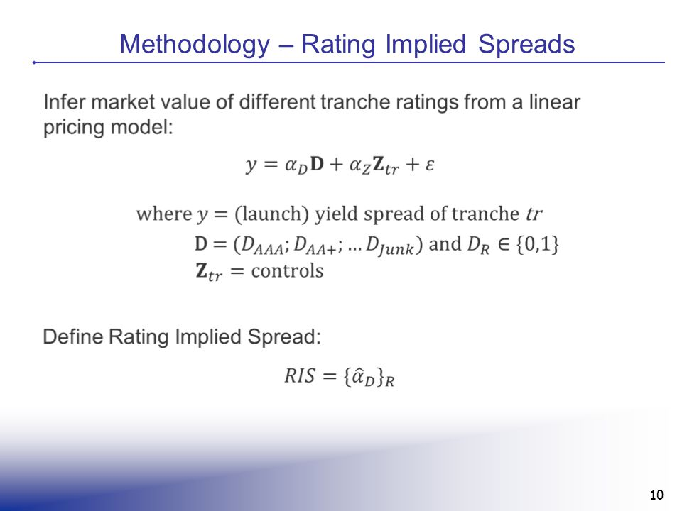 Methodology – Rating Implied Spreads