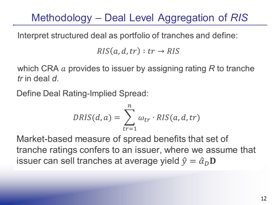 Methodology – Deal Level Aggregation of RIS