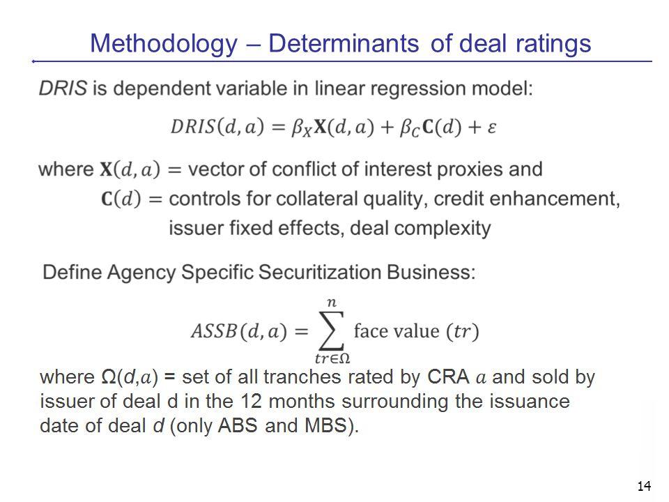 Methodology – Determinants of deal ratings