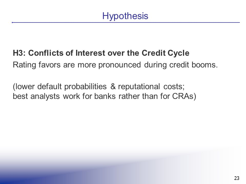 Hypothesis H3: Conflicts of Interest over the Credit Cycle